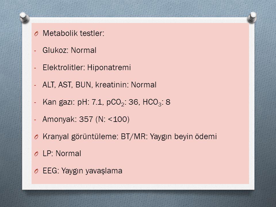 Metabolik testler: Glukoz: Normal. Elektrolitler: Hiponatremi. ALT, AST, BUN, kreatinin: Normal. Kan gazı: pH: 7.1, pCO2: 36, HCO3: 8.