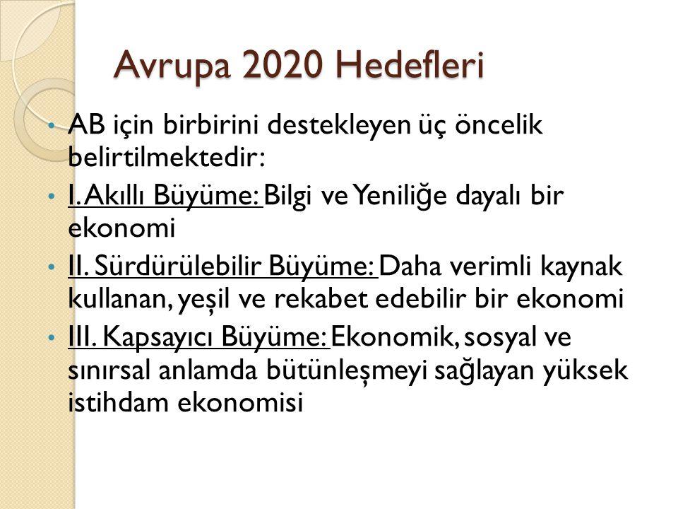 Avrupa 2020 Hedefleri AB için birbirini destekleyen üç öncelik belirtilmektedir: I. Akıllı Büyüme: Bilgi ve Yeniliğe dayalı bir ekonomi.