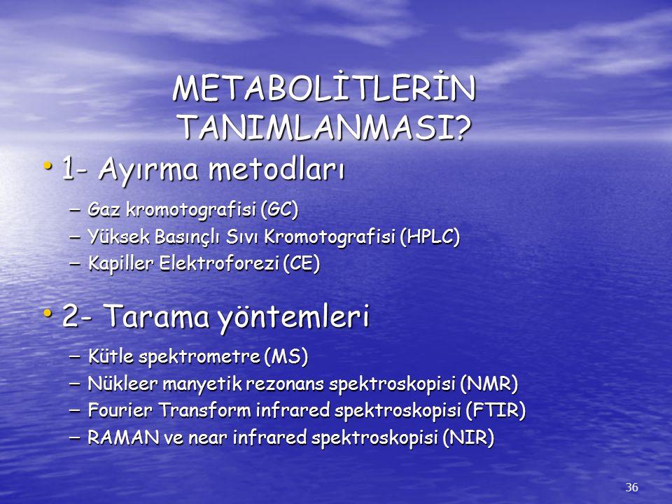 METABOLİTLERİN TANIMLANMASI