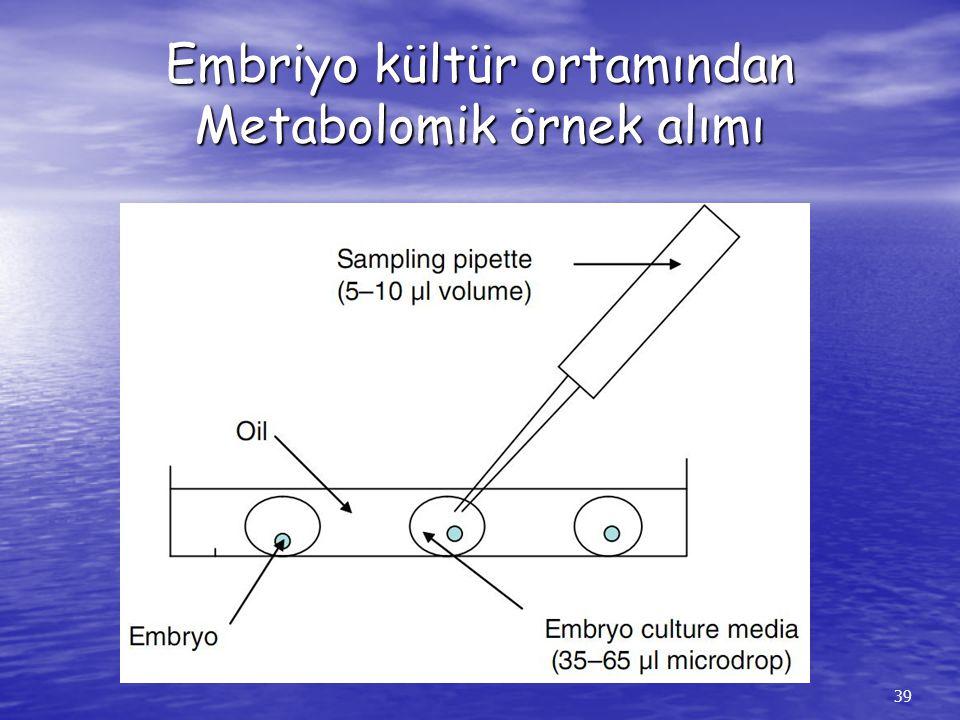 Embriyo kültür ortamından Metabolomik örnek alımı