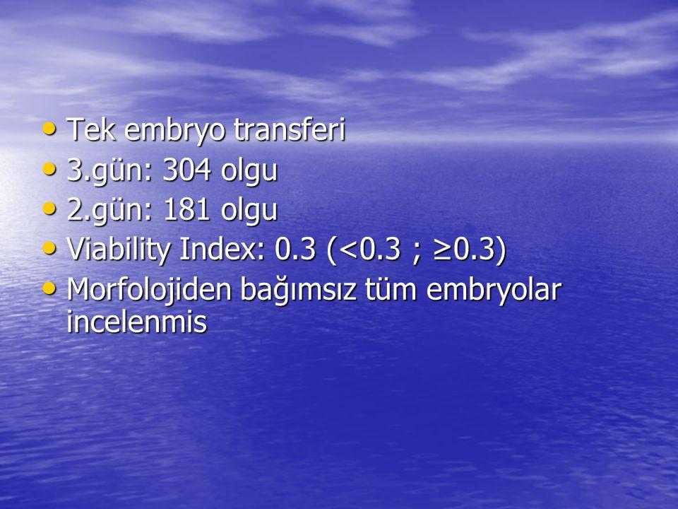 Tek embryo transferi 3.gün: 304 olgu. 2.gün: 181 olgu.