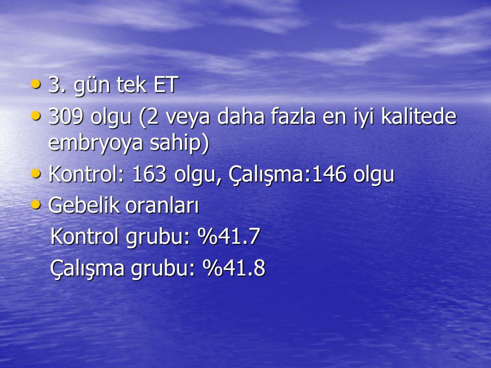 3. gün tek ET 309 olgu (2 veya daha fazla en iyi kalitede embryoya sahip) Kontrol: 163 olgu, Çalışma:146 olgu.