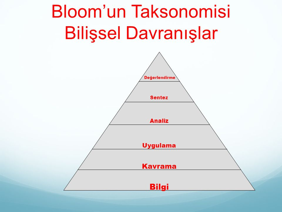 Bloom'un Taksonomisi Bilişsel Davranışlar