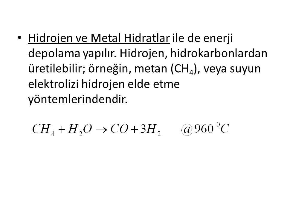Hidrojen ve Metal Hidratlar ile de enerji depolama yapılır