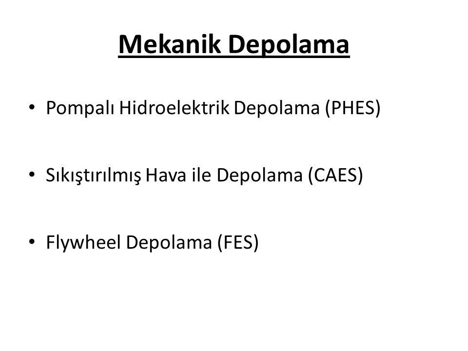 Mekanik Depolama Pompalı Hidroelektrik Depolama (PHES)