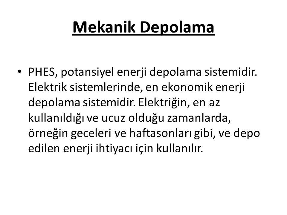 Mekanik Depolama
