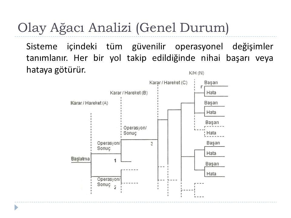 Olay Ağacı Analizi (Genel Durum)