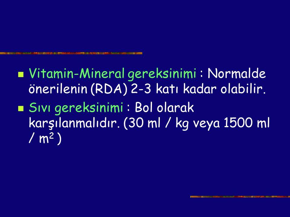 Vitamin-Mineral gereksinimi : Normalde önerilenin (RDA) 2-3 katı kadar olabilir.