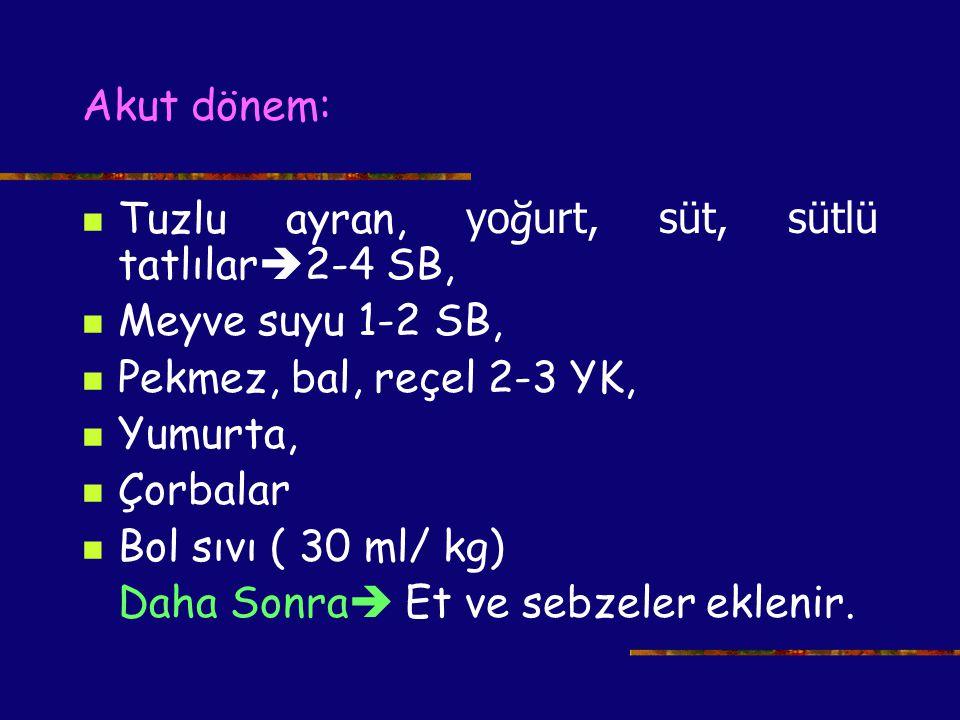 Akut dönem: Tuzlu ayran, yoğurt, süt, sütlü tatlılar2-4 SB, Meyve suyu 1-2 SB, Pekmez, bal, reçel 2-3 YK,