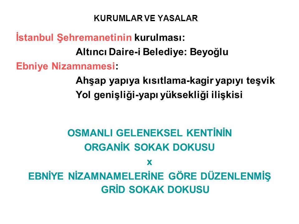 İstanbul Şehremanetinin kurulması: Altıncı Daire-i Belediye: Beyoğlu
