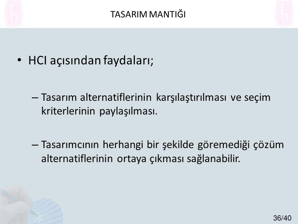 HCI açısından faydaları;