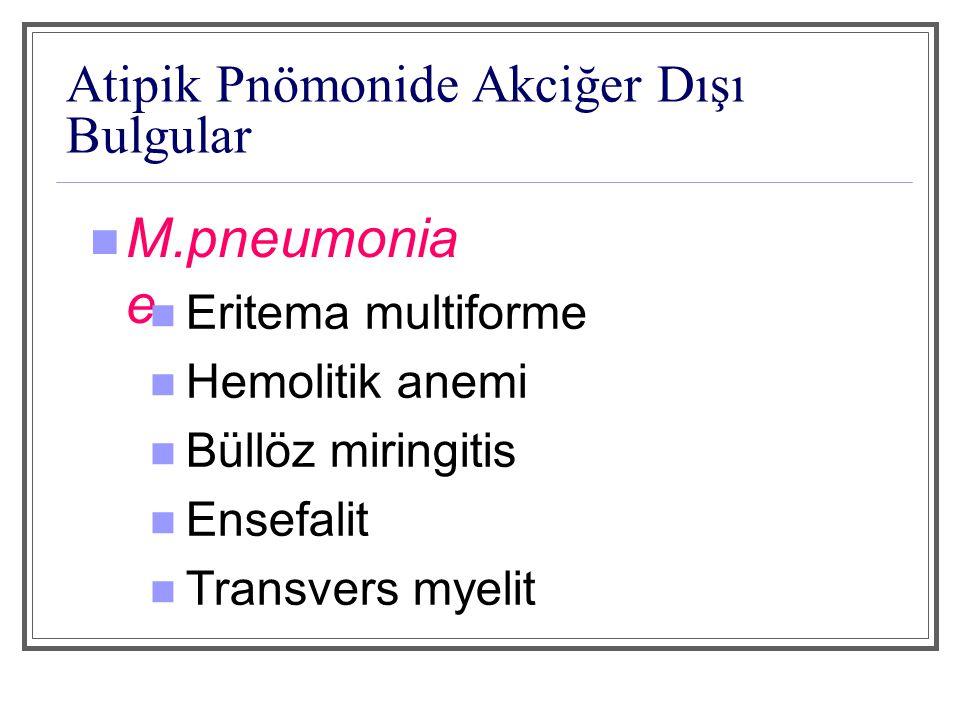 Atipik Pnömonide Akciğer Dışı Bulgular