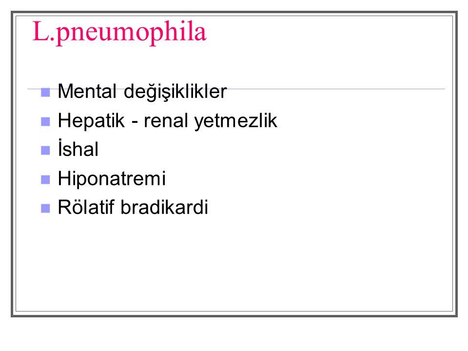 L.pneumophila Mental değişiklikler Hepatik - renal yetmezlik İshal