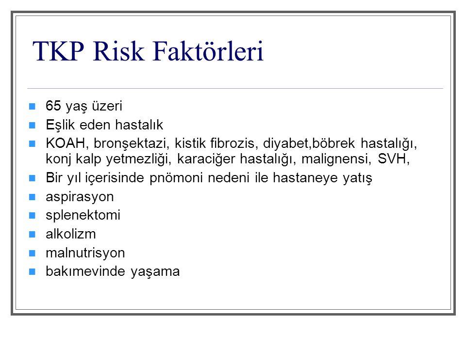 TKP Risk Faktörleri 65 yaş üzeri Eşlik eden hastalık