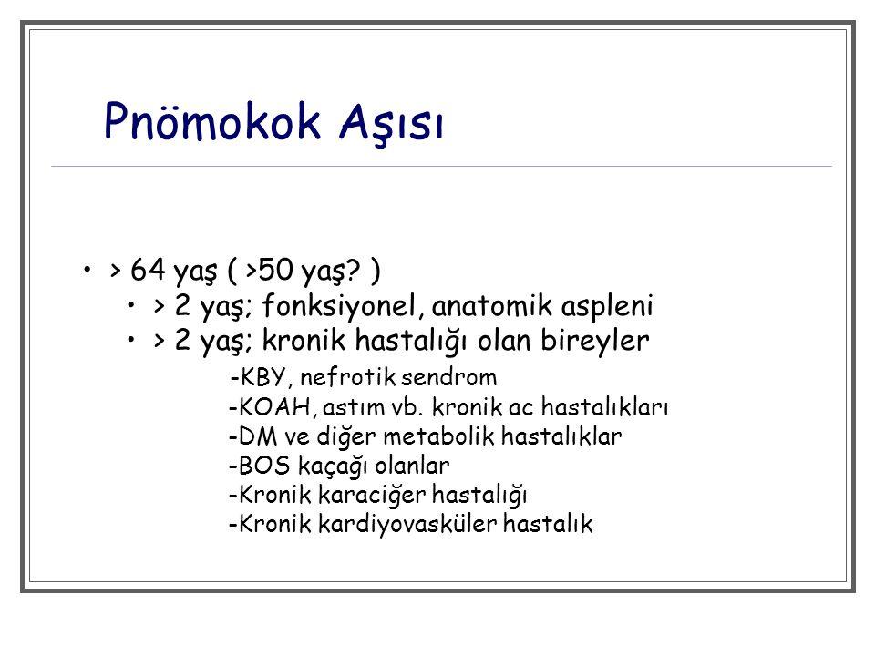 Pnömokok Aşısı > 64 yaş ( >50 yaş )