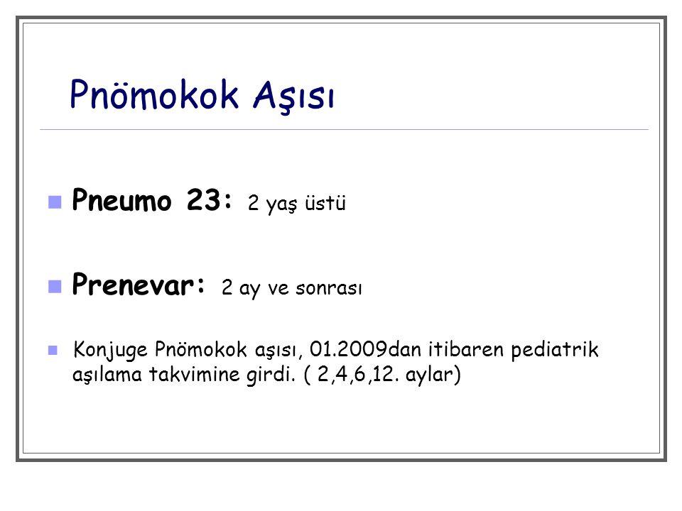 Pnömokok Aşısı Pneumo 23: 2 yaş üstü Prenevar: 2 ay ve sonrası