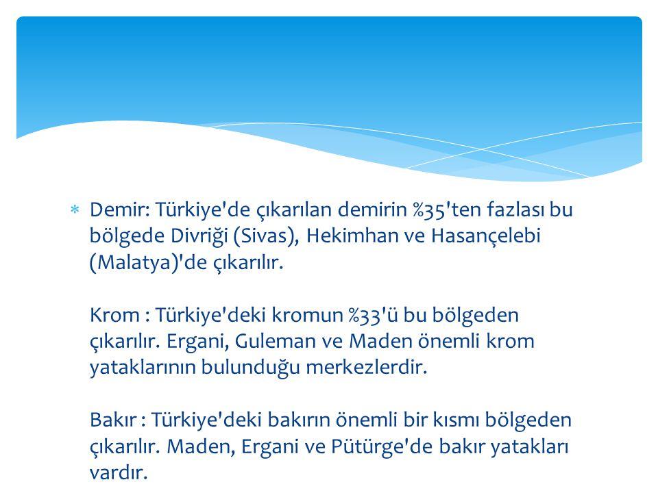 Demir: Türkiye de çıkarılan demirin %35 ten fazlası bu bölgede Divriği (Sivas), Hekimhan ve Hasançelebi (Malatya) de çıkarılır. Krom : Türkiye deki kromun %33 ü bu bölgeden çıkarılır.
