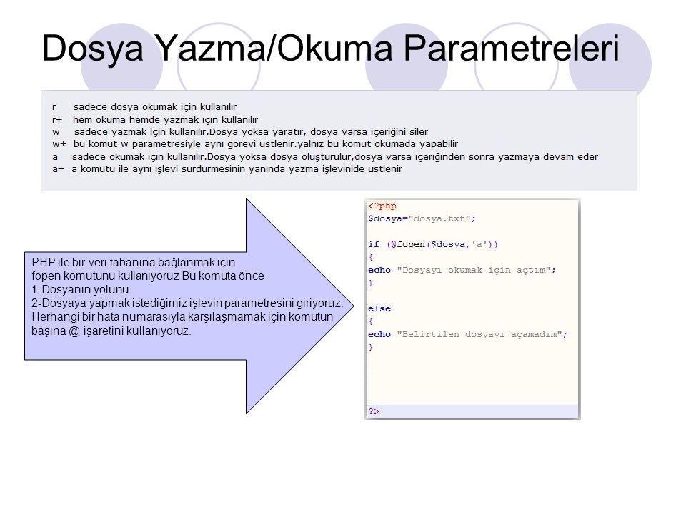 Dosya Yazma/Okuma Parametreleri