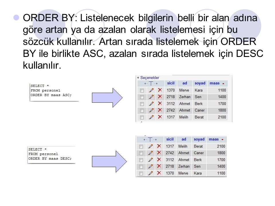 ORDER BY: Listelenecek bilgilerin belli bir alan adına göre artan ya da azalan olarak listelemesi için bu sözcük kullanılır.