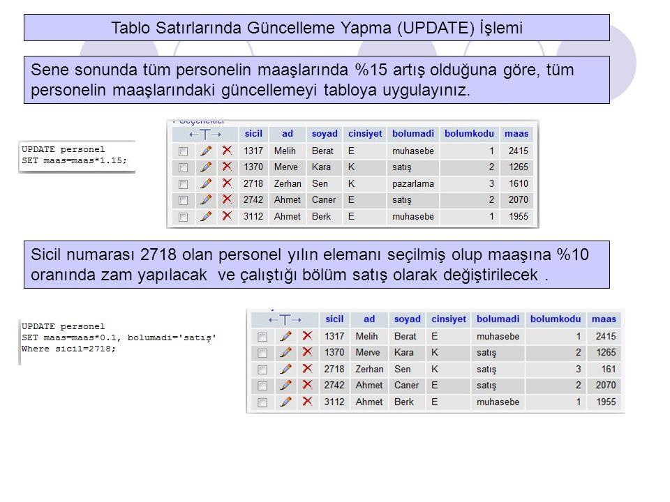 Tablo Satırlarında Güncelleme Yapma (UPDATE) İşlemi