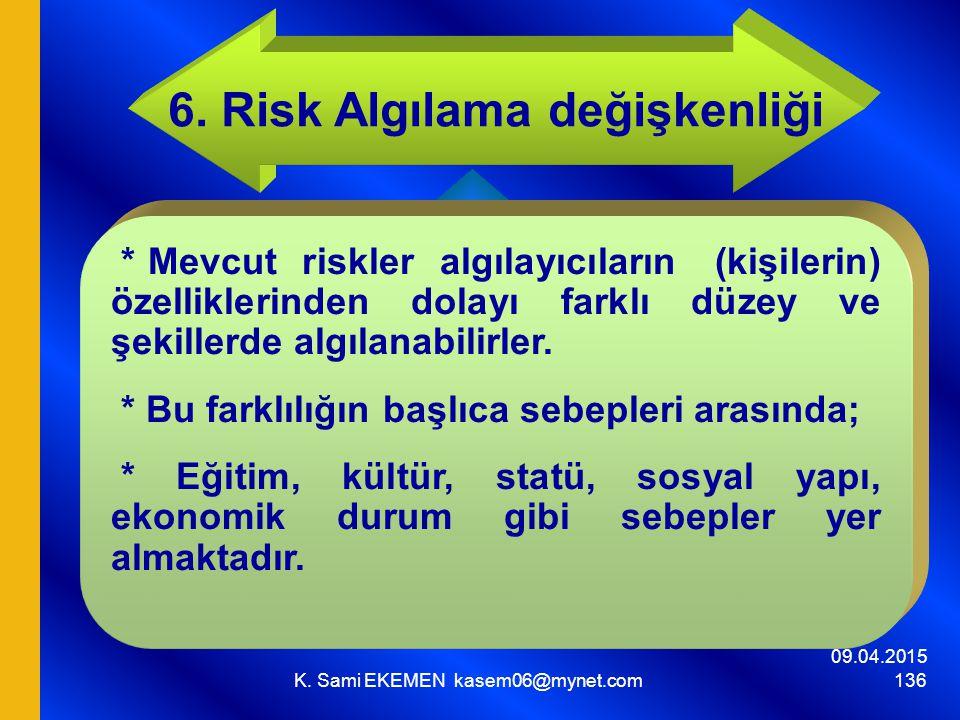 6. Risk Algılama değişkenliği