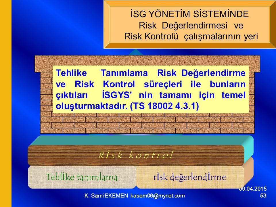 İSG YÖNETİM SİSTEMİNDE Risk Değerlendirmesi ve