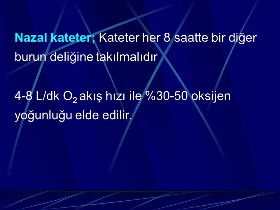 Nazal kateter; Kateter her 8 saatte bir diğer burun deliğine takılmalıdır