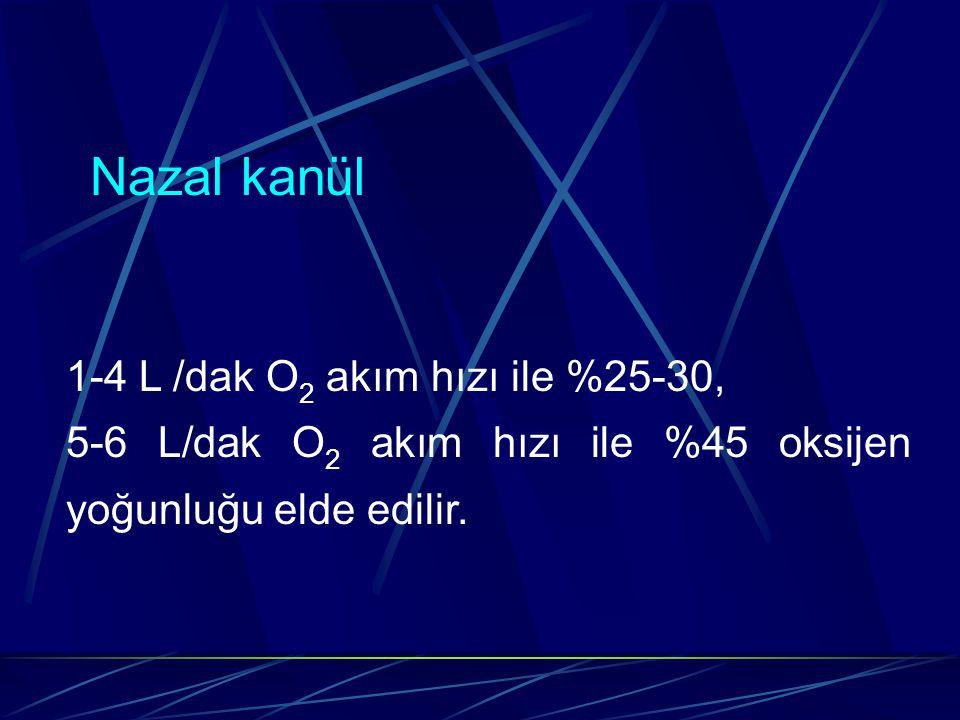 Nazal kanül 1-4 L /dak O2 akım hızı ile %25-30,