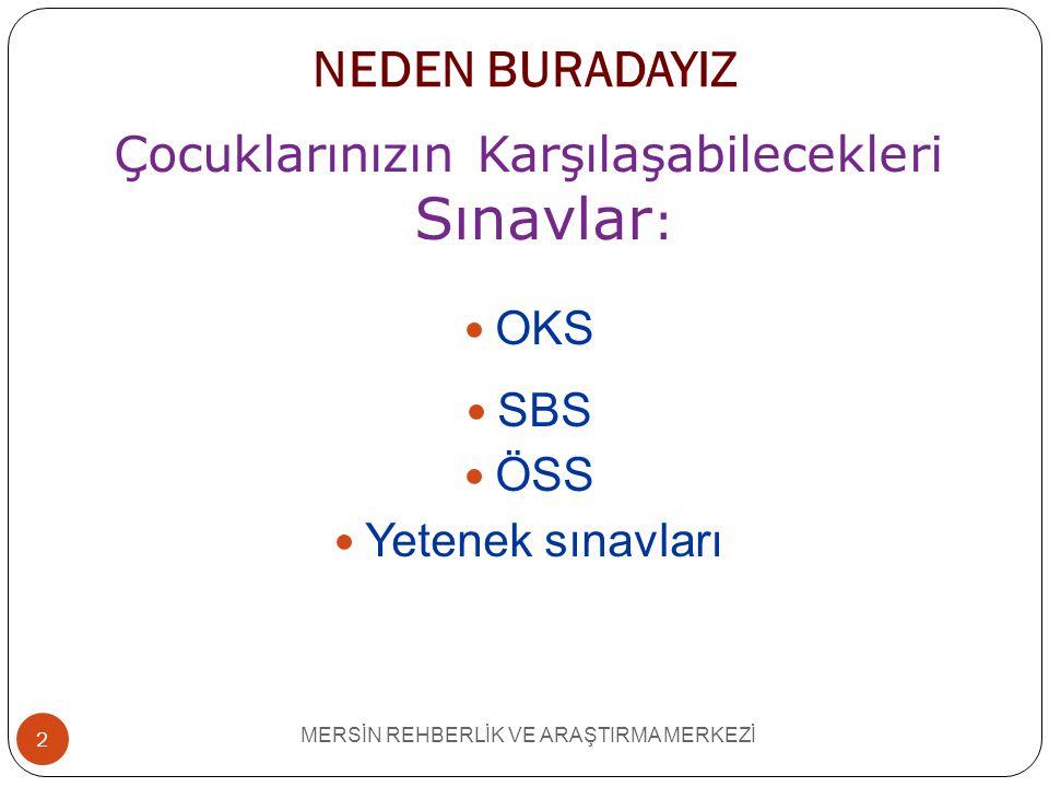 NEDEN BURADAYIZ Çocuklarınızın Karşılaşabilecekleri Sınavlar: OKS SBS