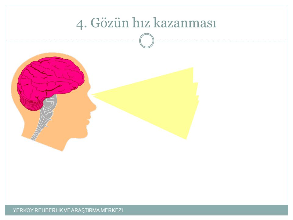 4. Gözün hız kazanması YERKÖY REHBERLİK VE ARAŞTIRMA MERKEZİ