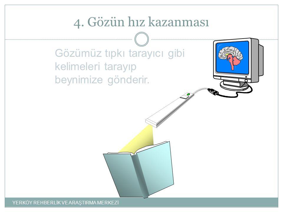4. Gözün hız kazanması Gözümüz tıpkı tarayıcı gibi kelimeleri tarayıp beynimize gönderir.