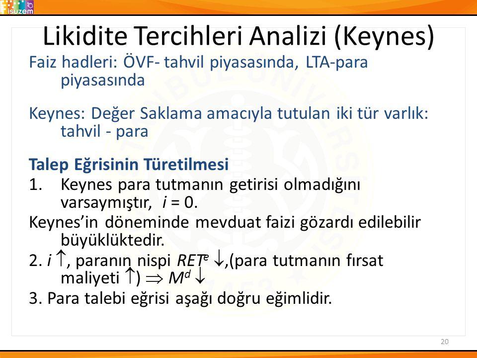 Likidite Tercihleri Analizi (Keynes)