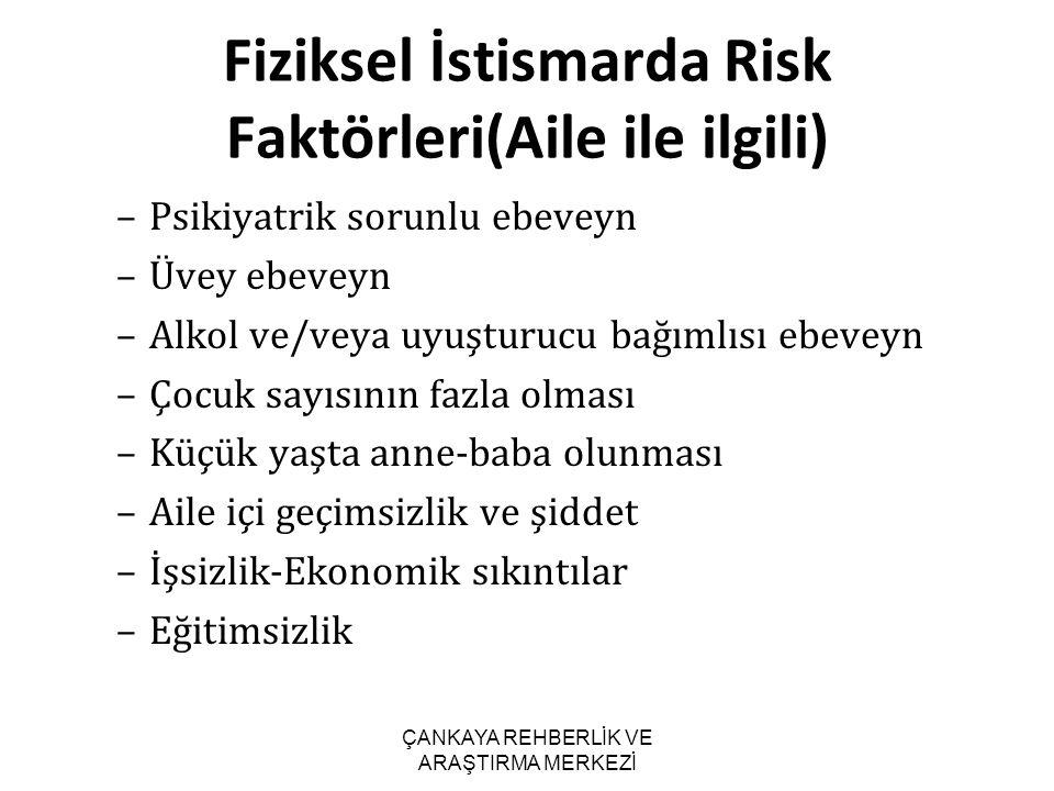 Fiziksel İstismarda Risk Faktörleri(Aile ile ilgili)