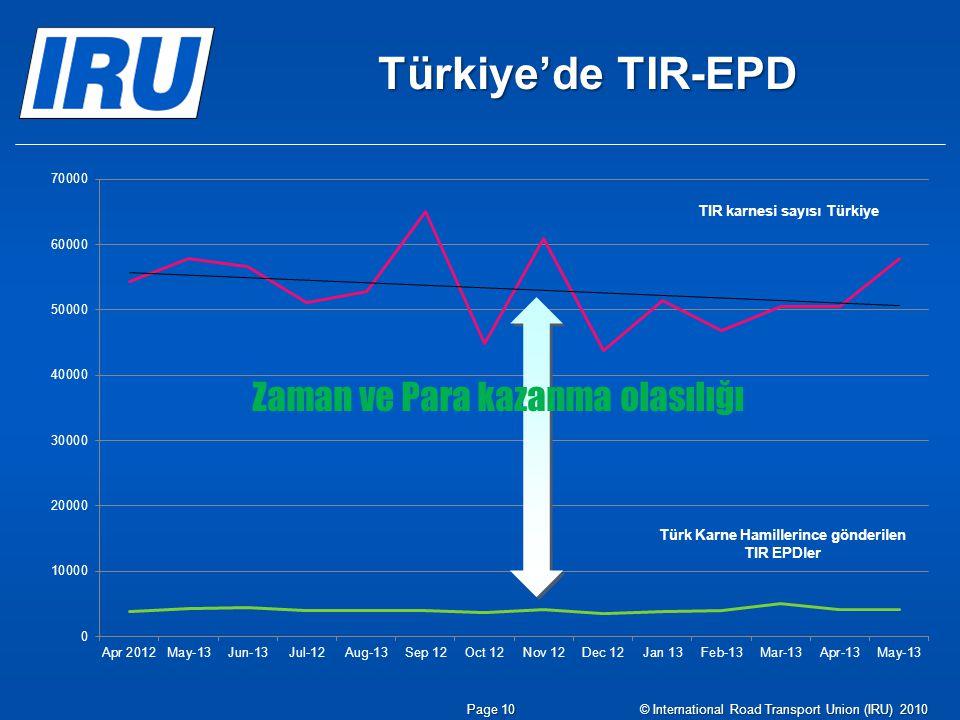 Türkiye'de TIR-EPD © International Road Transport Union (IRU) 2010