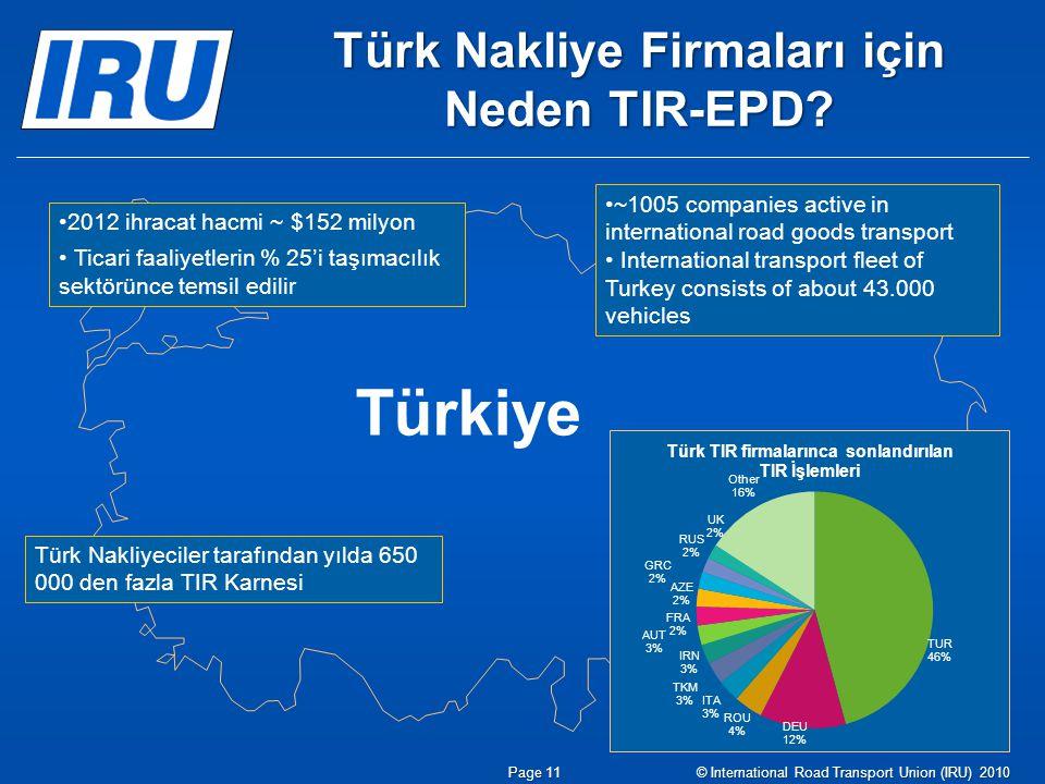Türk Nakliye Firmaları için Neden TIR-EPD