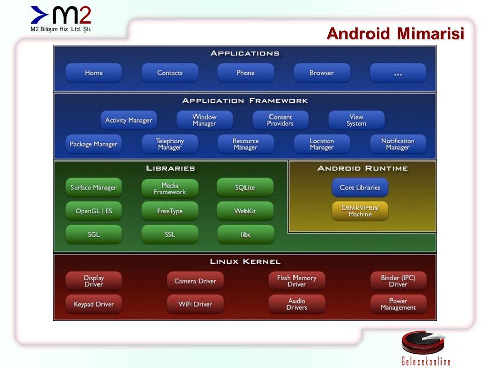 Android Mimarisi