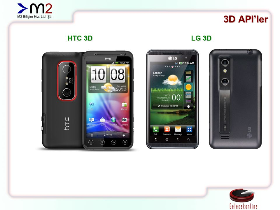 3D API'ler HTC 3D LG 3D