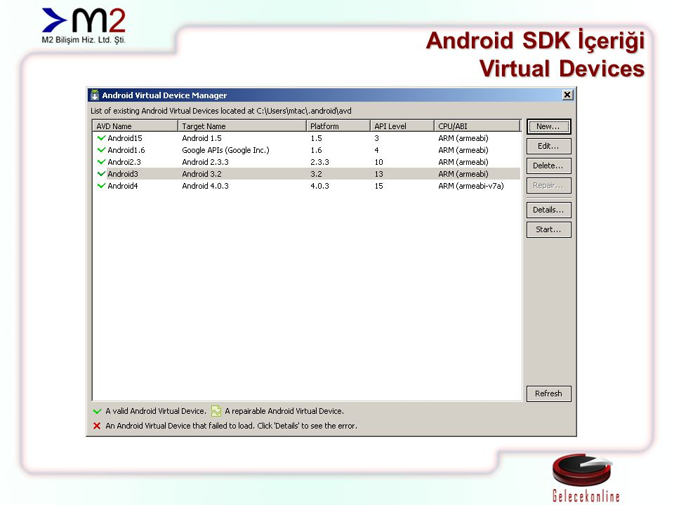 Android SDK İçeriği Virtual Devices