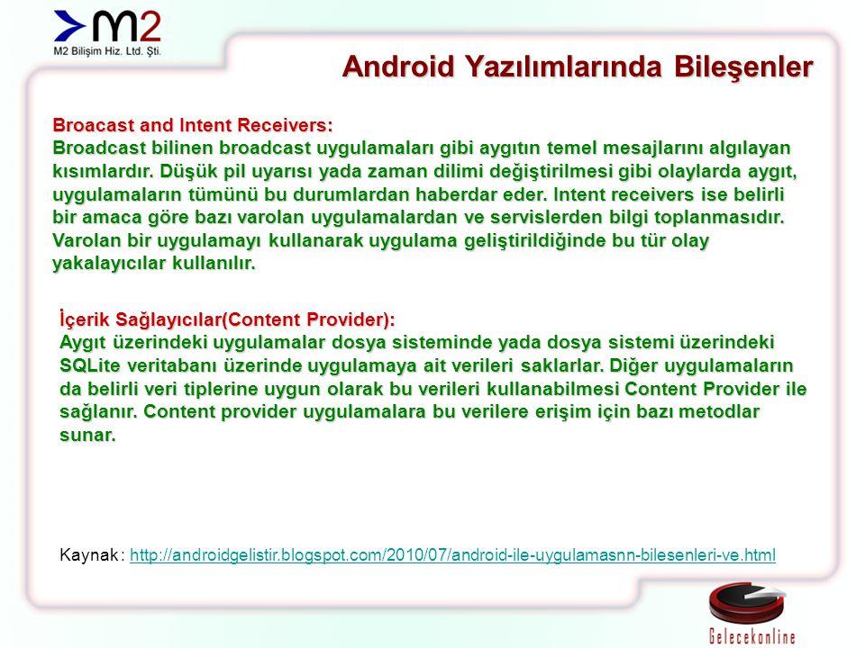 Android Yazılımlarında Bileşenler