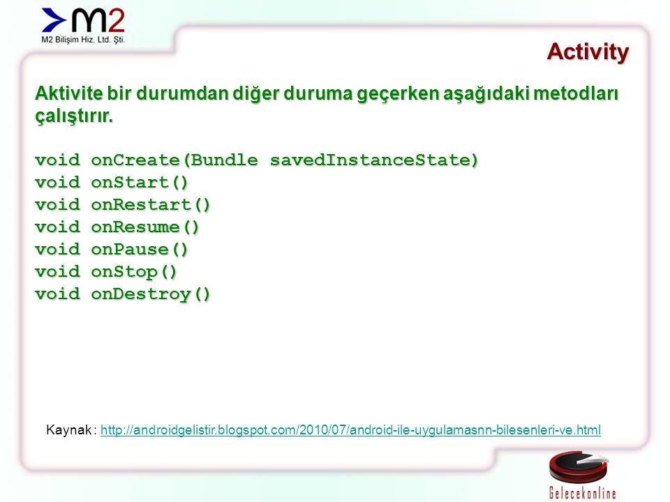 Activity Aktivite bir durumdan diğer duruma geçerken aşağıdaki metodları çalıştırır. void onCreate(Bundle savedInstanceState)