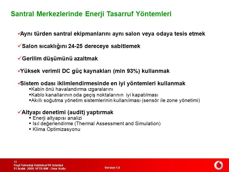 Santral Merkezlerinde Enerji Tasarruf Yöntemleri