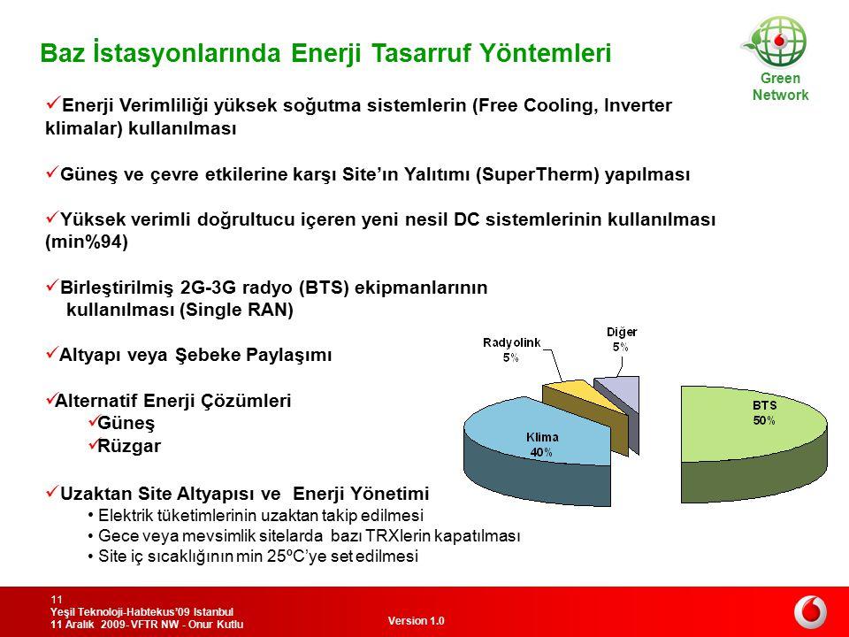 Baz İstasyonlarında Enerji Tasarruf Yöntemleri