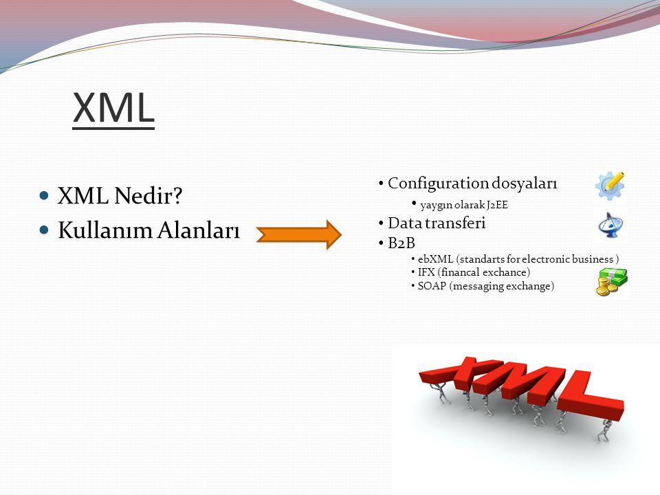 XML XML Nedir Kullanım Alanları Configuration dosyaları