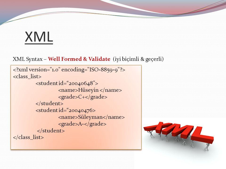XML XML Syntax – Well Formed & Validate (iyi biçimli & geçerli)