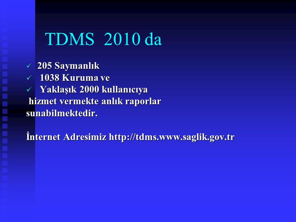 TDMS 2010 da 205 Saymanlık 1038 Kuruma ve Yaklaşık 2000 kullanıcıya