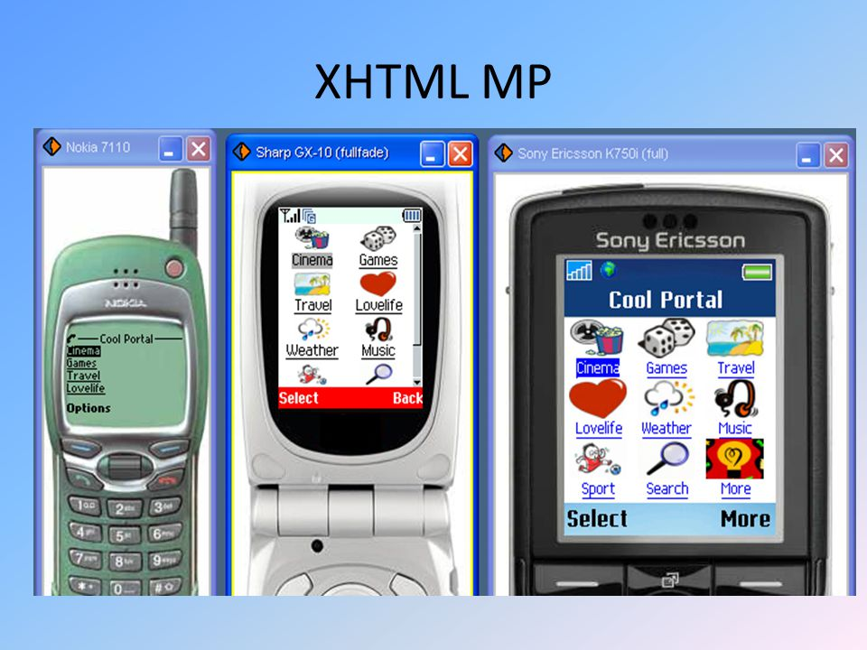 XHTML MP
