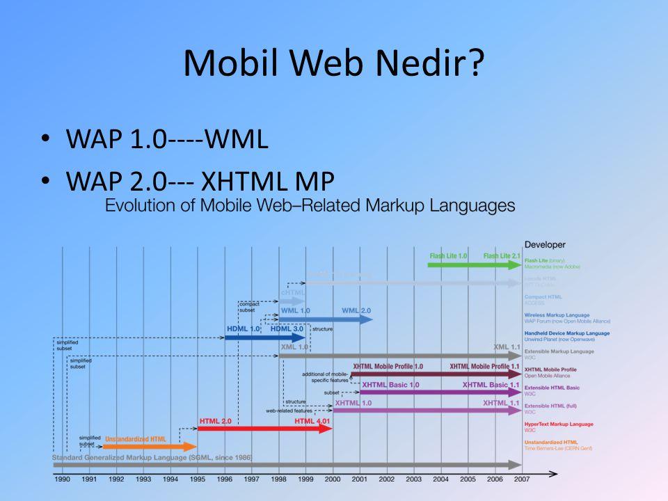 Mobil Web Nedir WAP 1.0----WML WAP 2.0--- XHTML MP