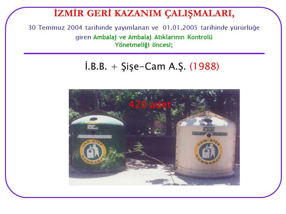 İZMİR GERİ KAZANIM ÇALIŞMALARI, 30 Temmuz 2004 tarihinde yayımlanan ve 01.01.2005 tarihinde yürürlüğe giren Ambalaj ve Ambalaj Atıklarının Kontrolü Yönetmeliği öncesi;
