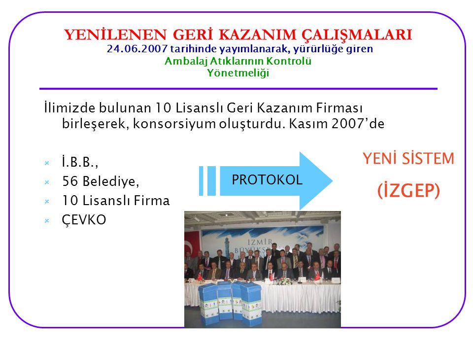 YENİLENEN GERİ KAZANIM ÇALIŞMALARI 24. 06