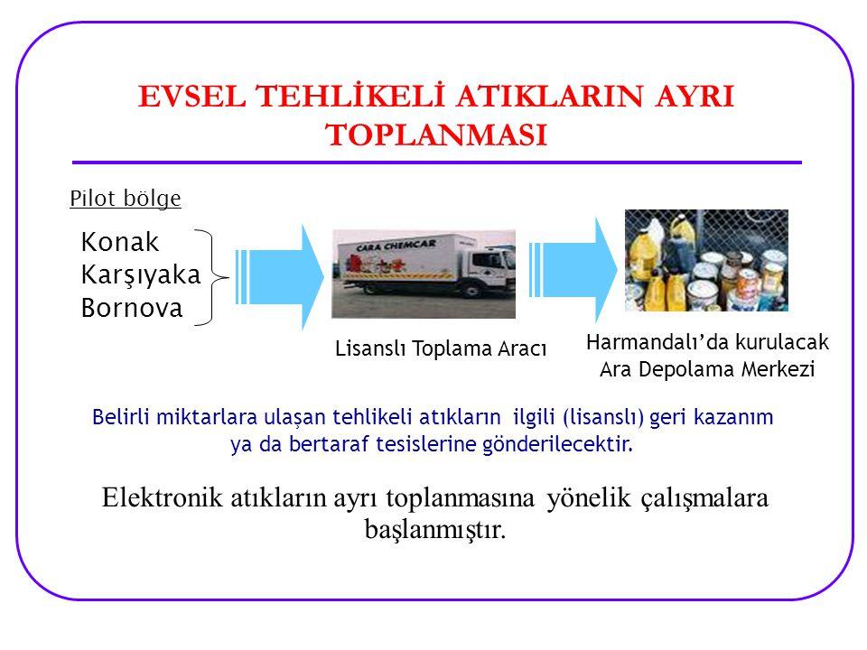 EVSEL TEHLİKELİ ATIKLARIN AYRI TOPLANMASI